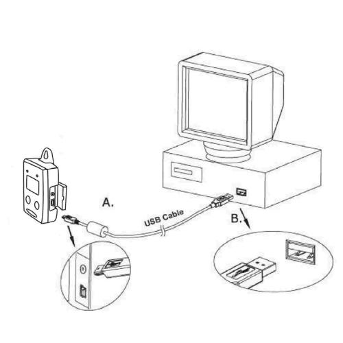 Kết nối nhiệt kế tự ghi với máy tính