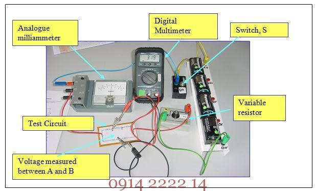 Hướng dẫn đo điện căn bản - Lý thuyết đo lường điện cơ bản