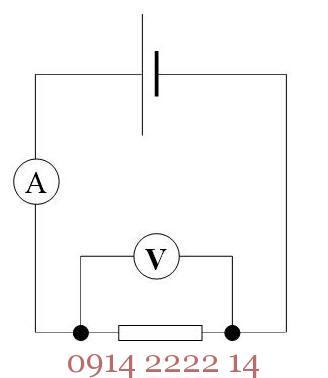 Đo lượng điện