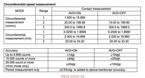 Thông số kỹ thuật Tenmars TM-4100D
