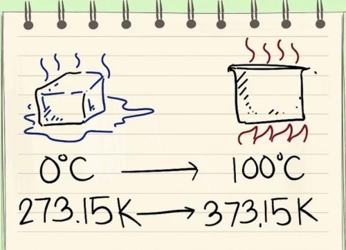 Chuyển từ độ C sang độ Kelvin